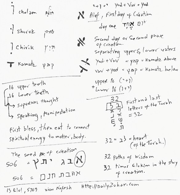 secrets of the letter alef