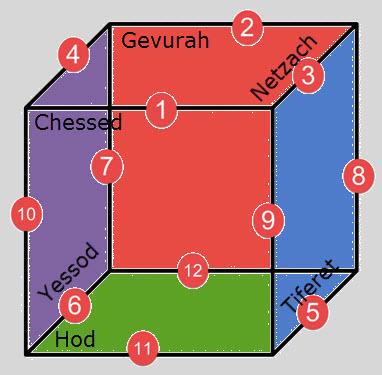 12-borders2