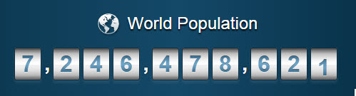 worldspopulation